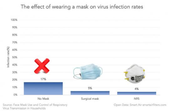 מסכת וירוס קורונה נשמית respiratory mask corona virus